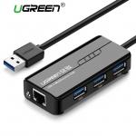 מפצל USB עם מתאם לכבל רשת – פתרון מעולה לסטרימר של שיאומי!